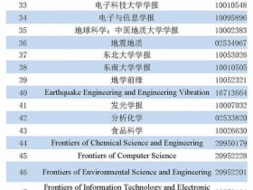 Turnitin查重后论文要投稿EI,投哪里呢?这里是2016年EI收录的中国大陆期刊名录
